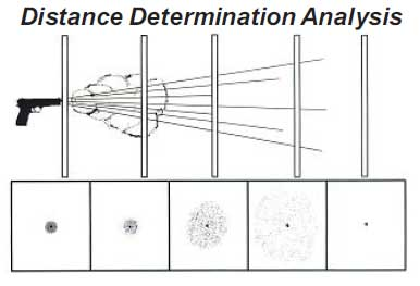 How Far Will Shooting Distance Determination Take Your Case